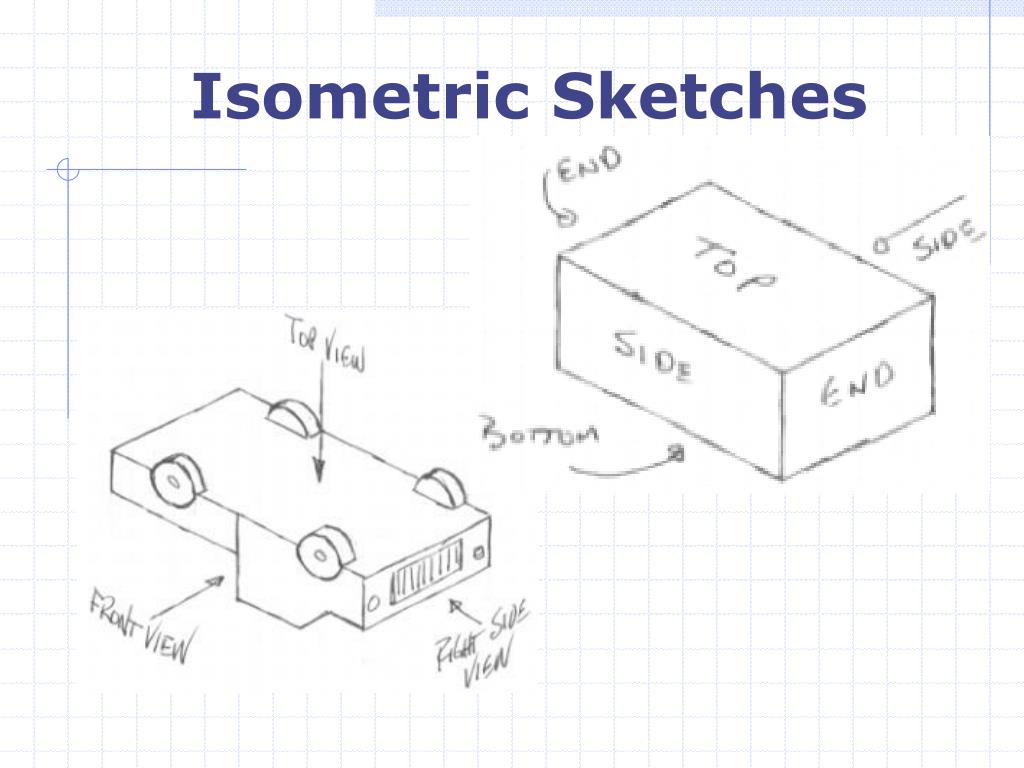 Isometric Sketches