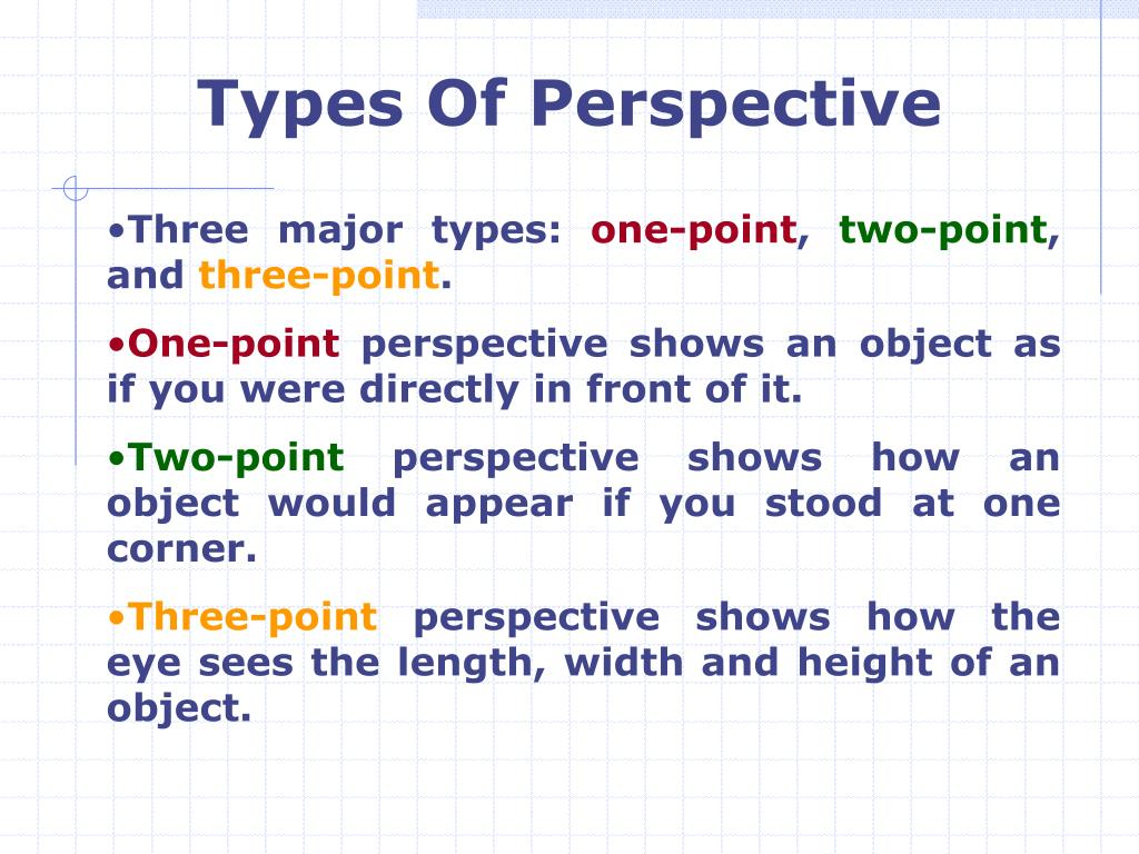 Types Of Perspective