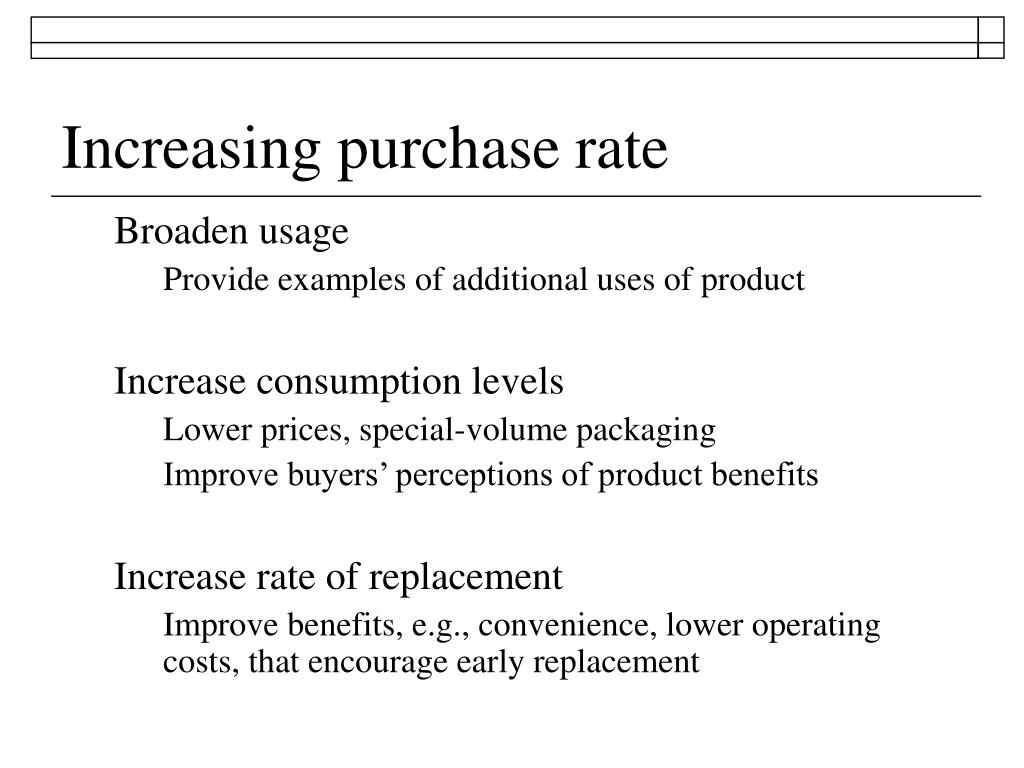 Increasing purchase rate