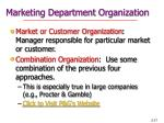 marketing department organization37