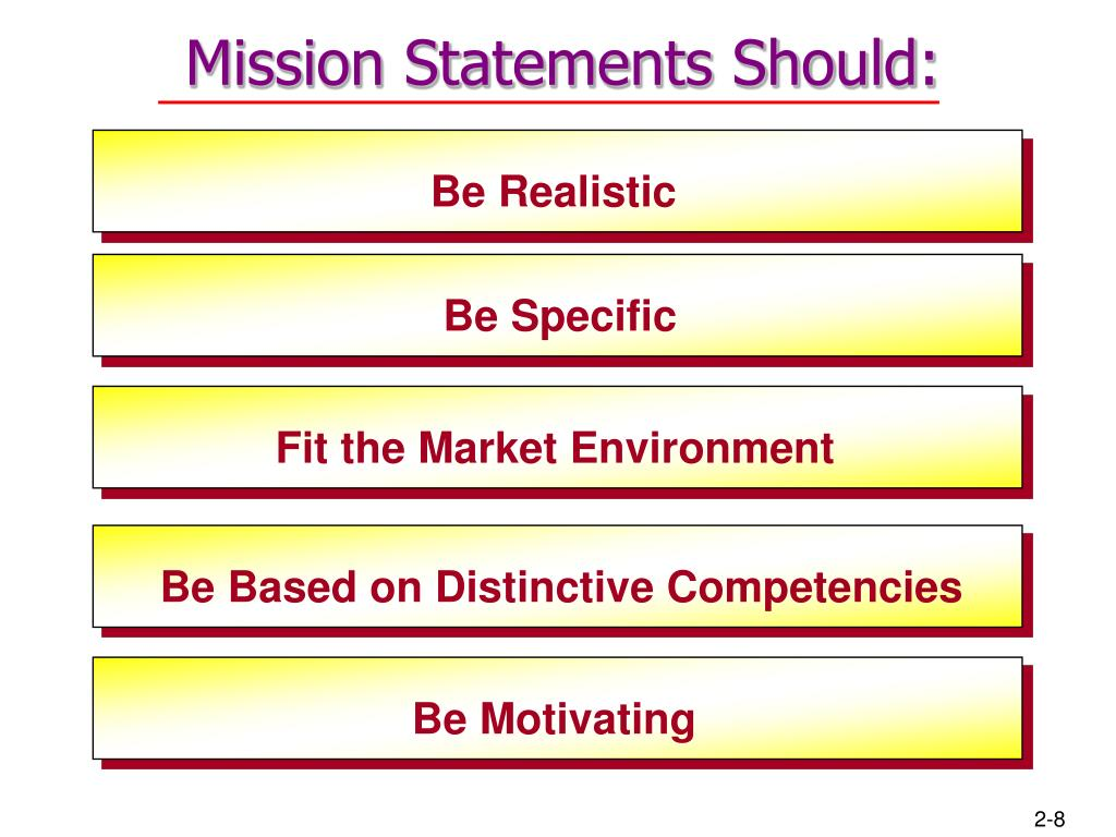 Be Based on Distinctive Competencies