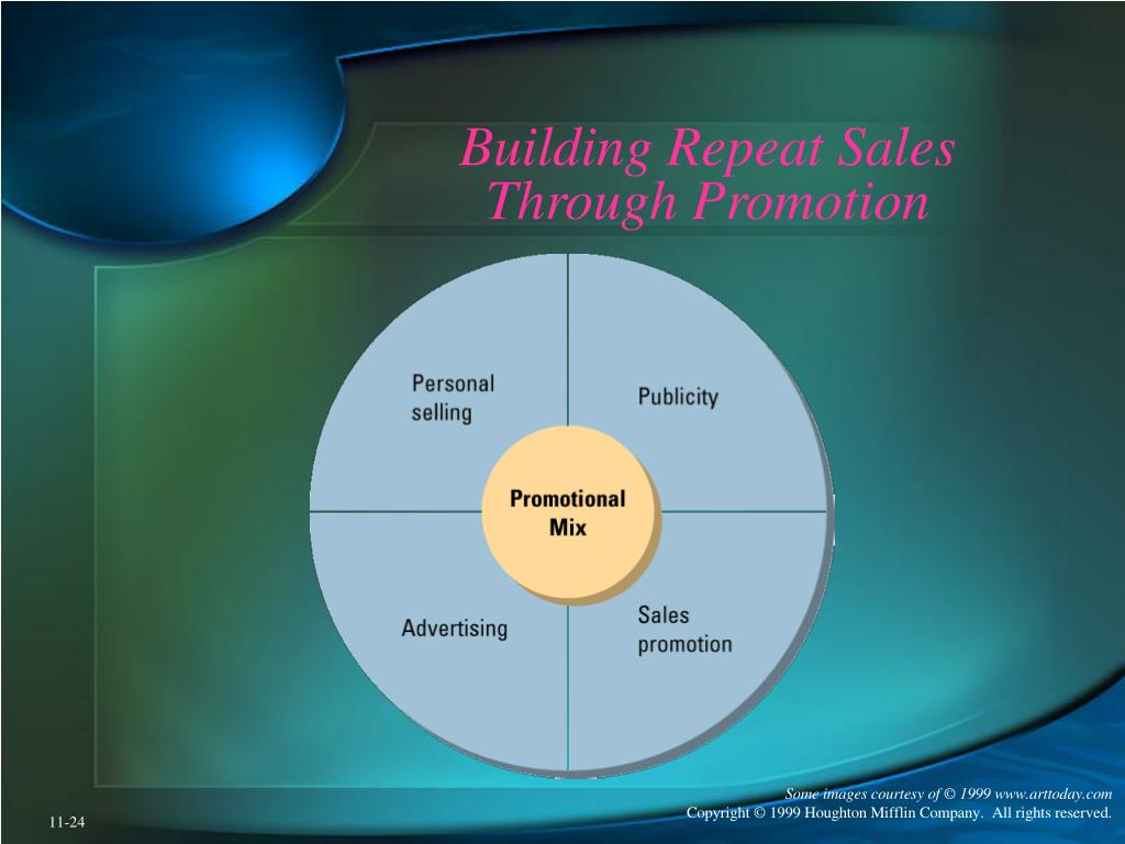 Building Repeat Sales