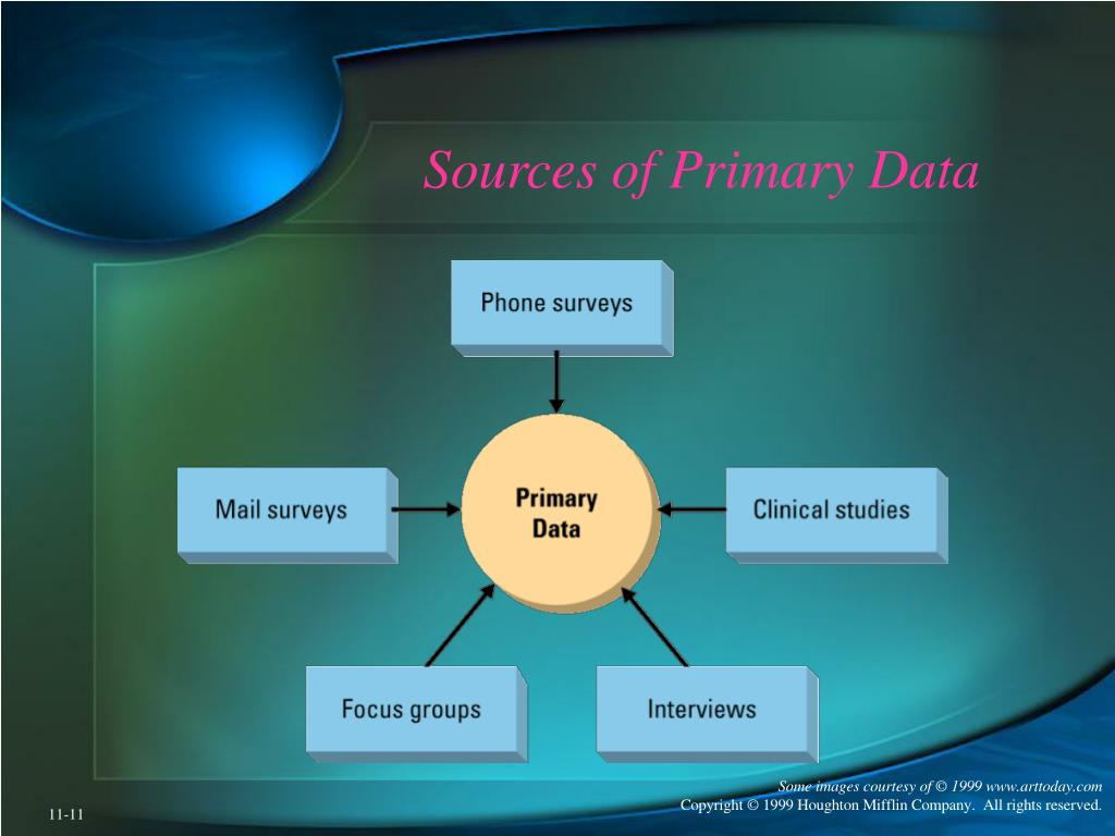 Sources of Primary Data