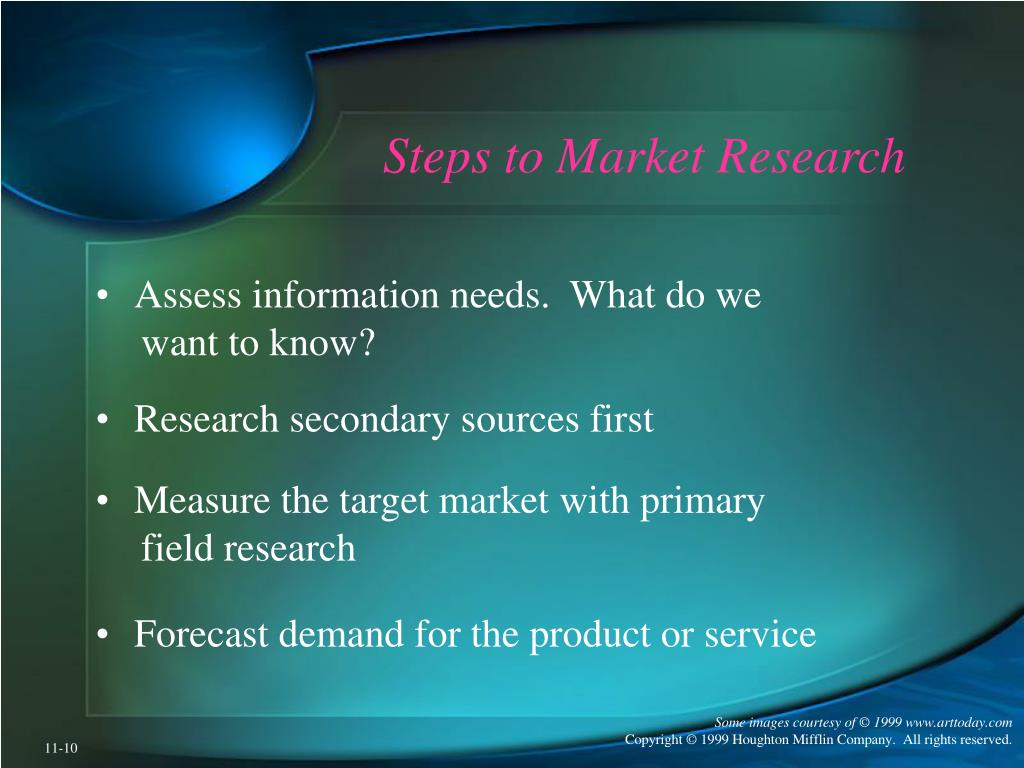 Steps to Market Research