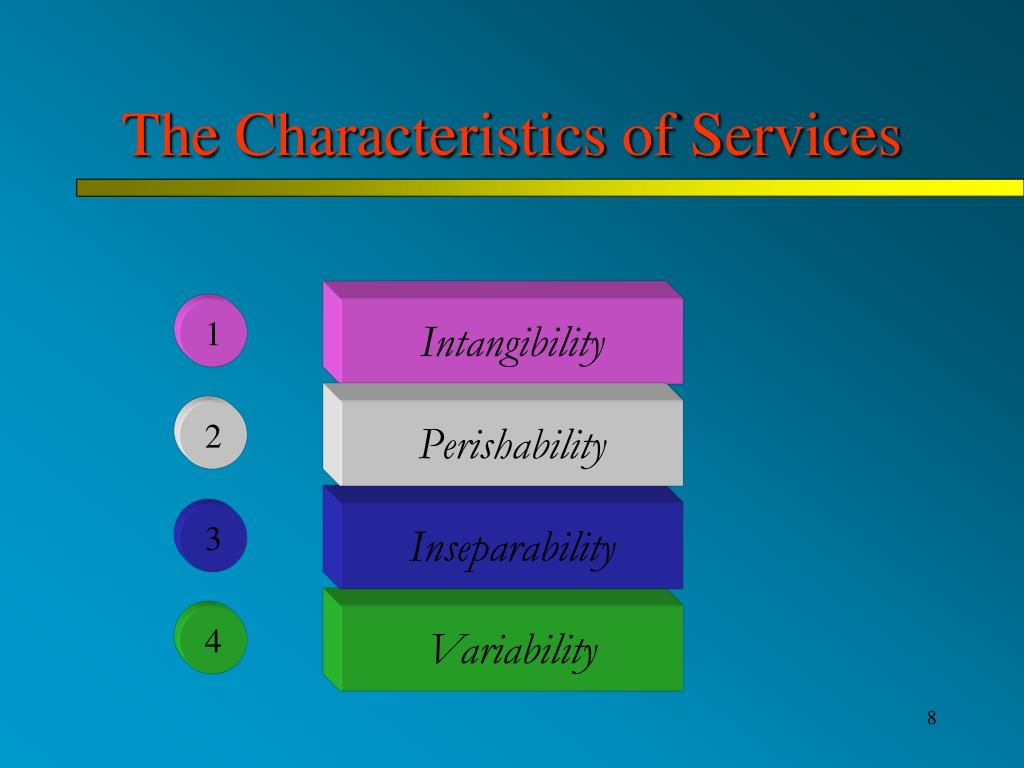 The Characteristics of Services