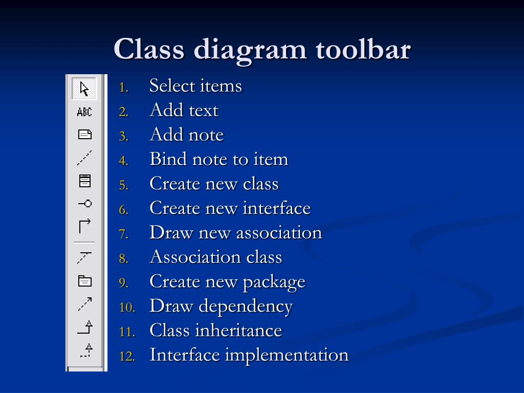 Class diagram toolbar