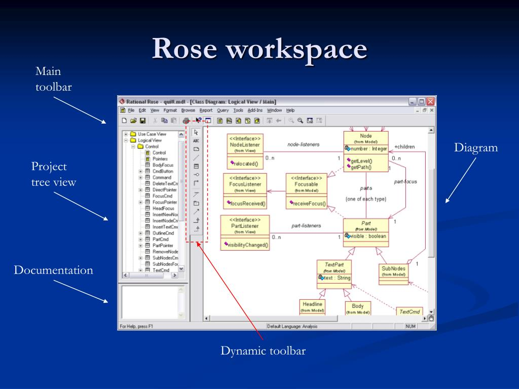 Rose workspace