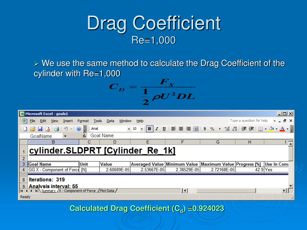 Drag Coefficient