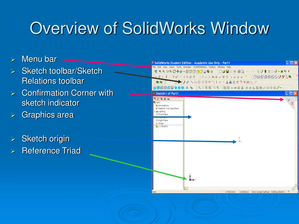 Overview of SolidWorks Window
