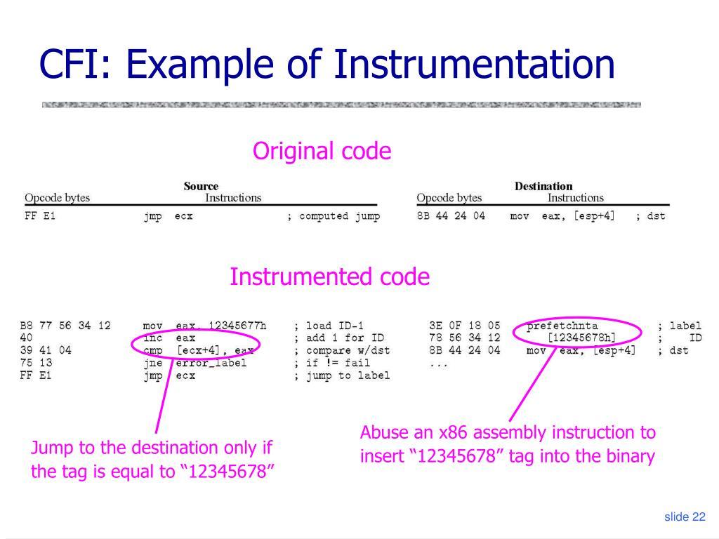 Instrumented code