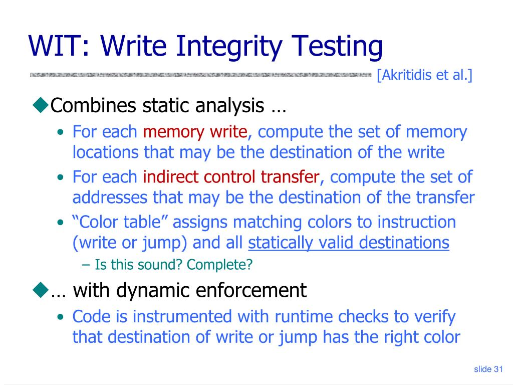 WIT: Write Integrity Testing