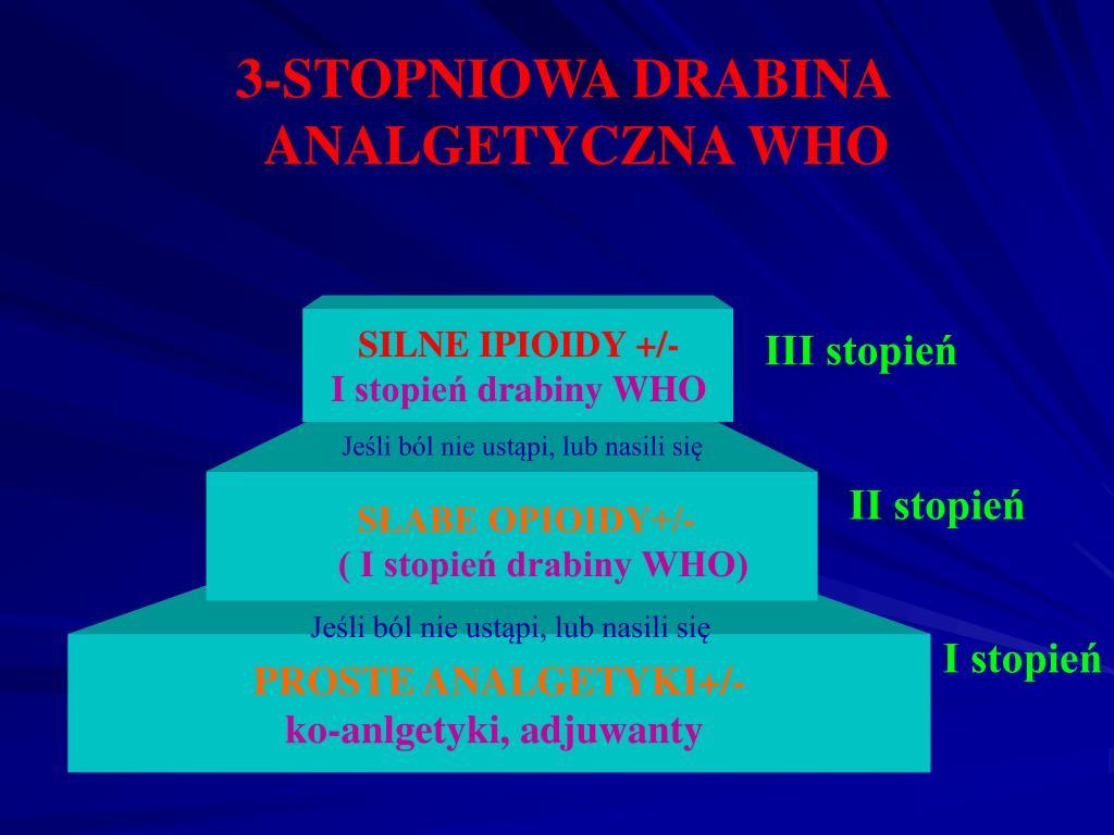 3-STOPNIOWA DRABINA      ANALGETYCZNA WHO