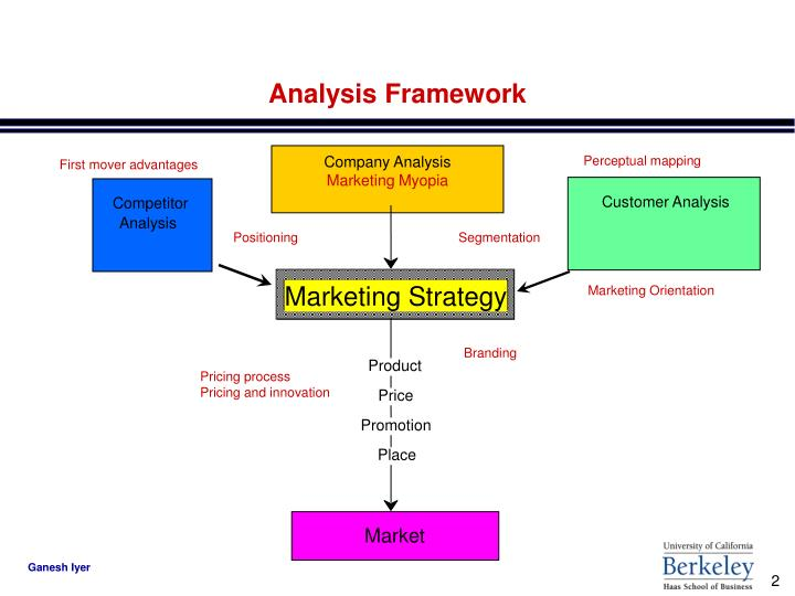 Analysis framework