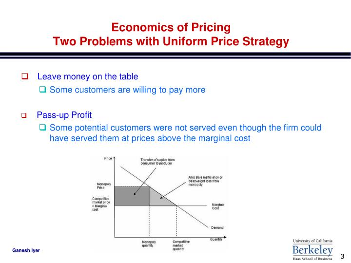 Economics of pricing two problems with uniform price strategy