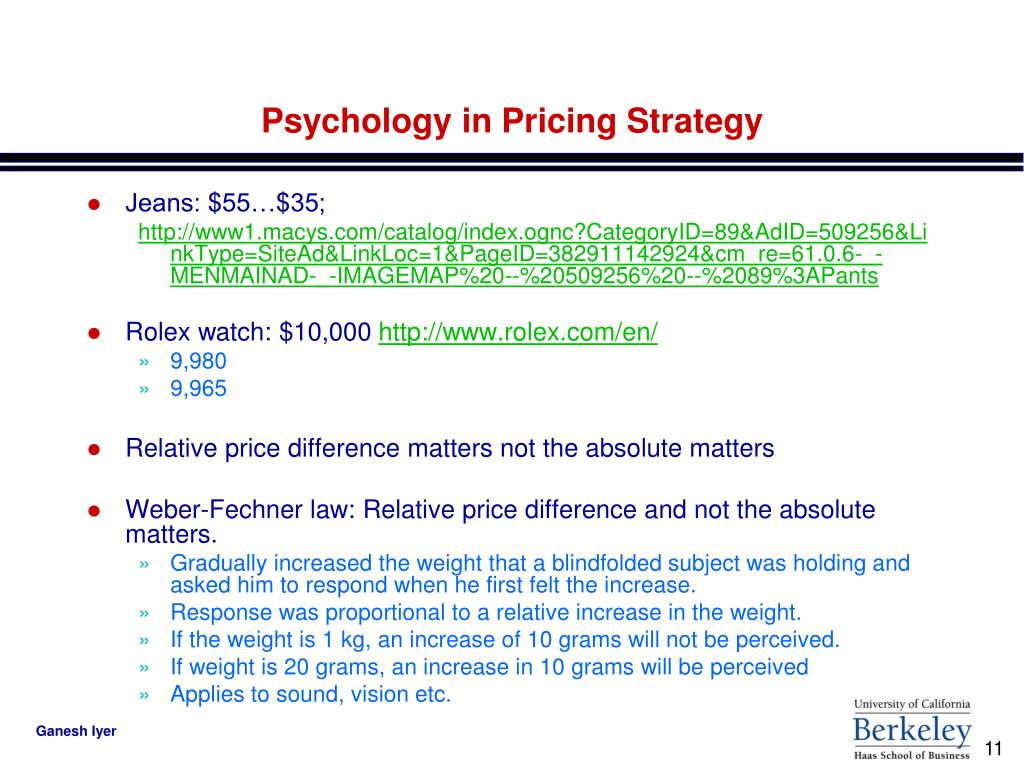 Psychology in Pricing Strategy