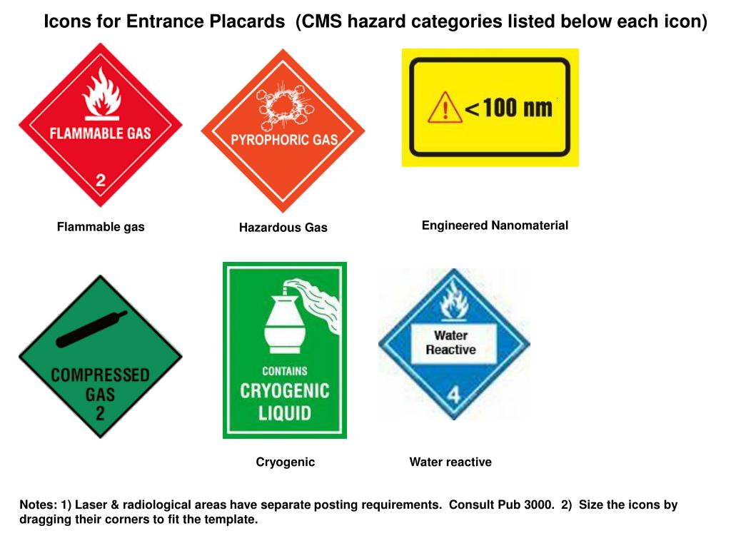 Icons for Entrance Placards  (CMS hazard categories listed below each icon)
