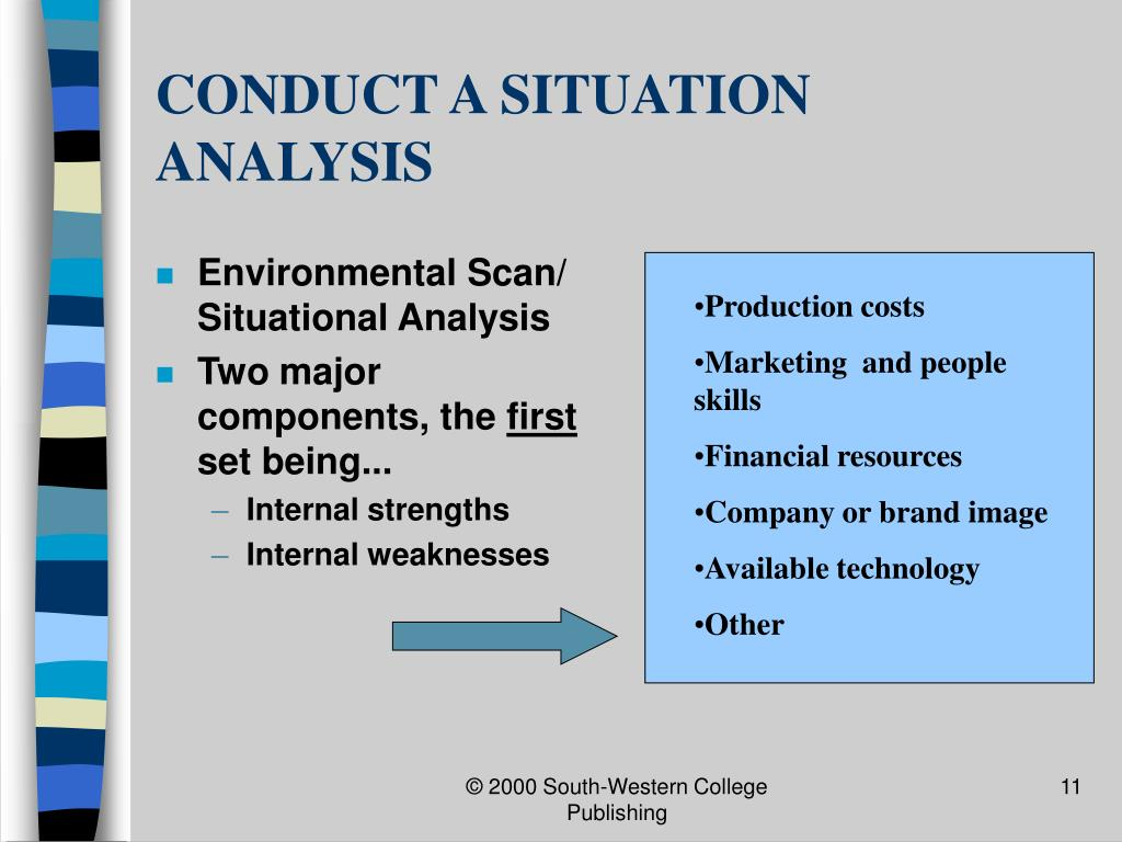 CONDUCT A SITUATION ANALYSIS