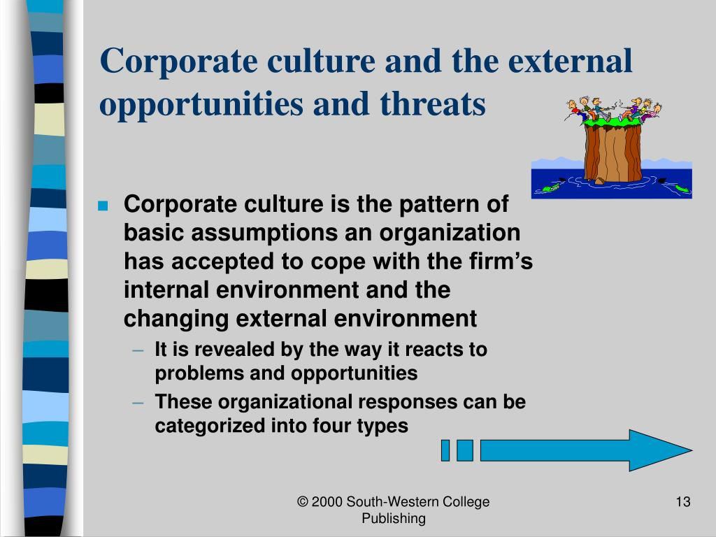 Corporate culture and the external opportunities and threats