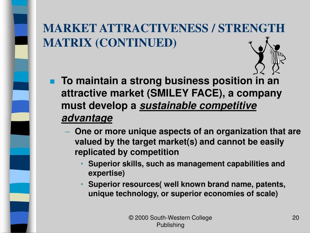 MARKET ATTRACTIVENESS / STRENGTH MATRIX (CONTINUED)