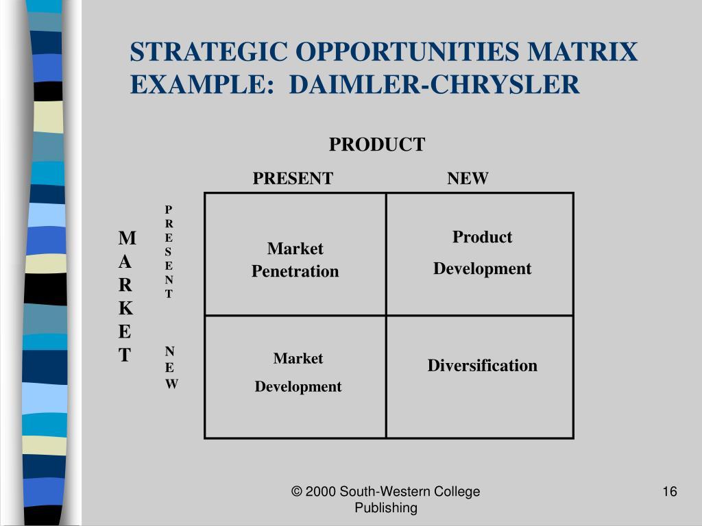 STRATEGIC OPPORTUNITIES MATRIX EXAMPLE:  DAIMLER-CHRYSLER