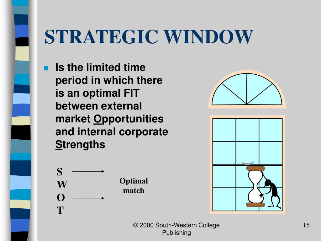 STRATEGIC WINDOW