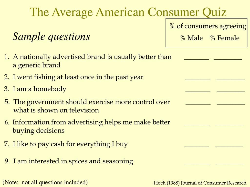 The Average American Consumer Quiz