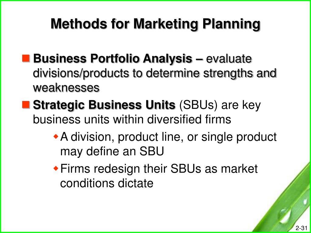 Methods for Marketing Planning