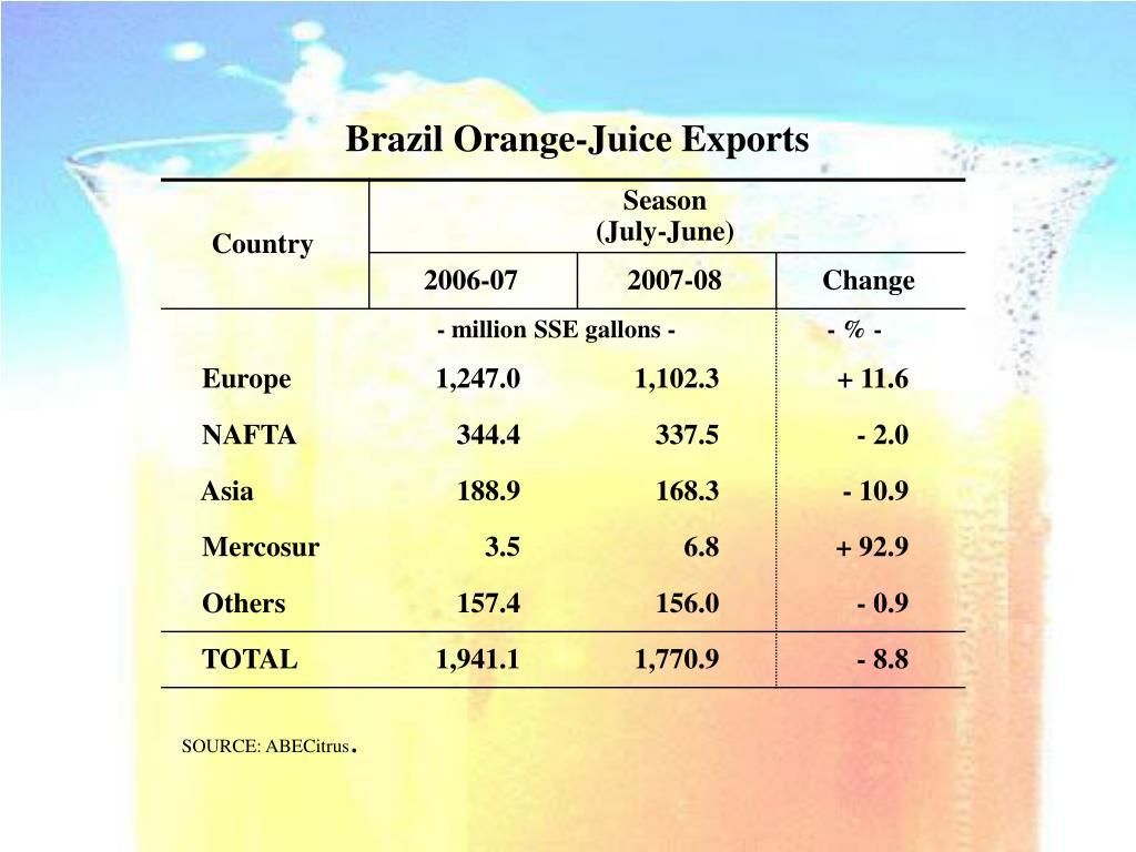 Brazil Orange-Juice Exports