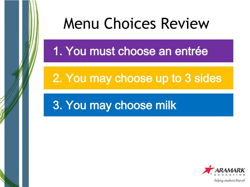 Menu Choices Review