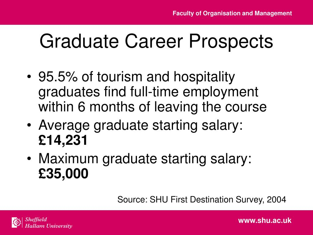 Graduate Career Prospects