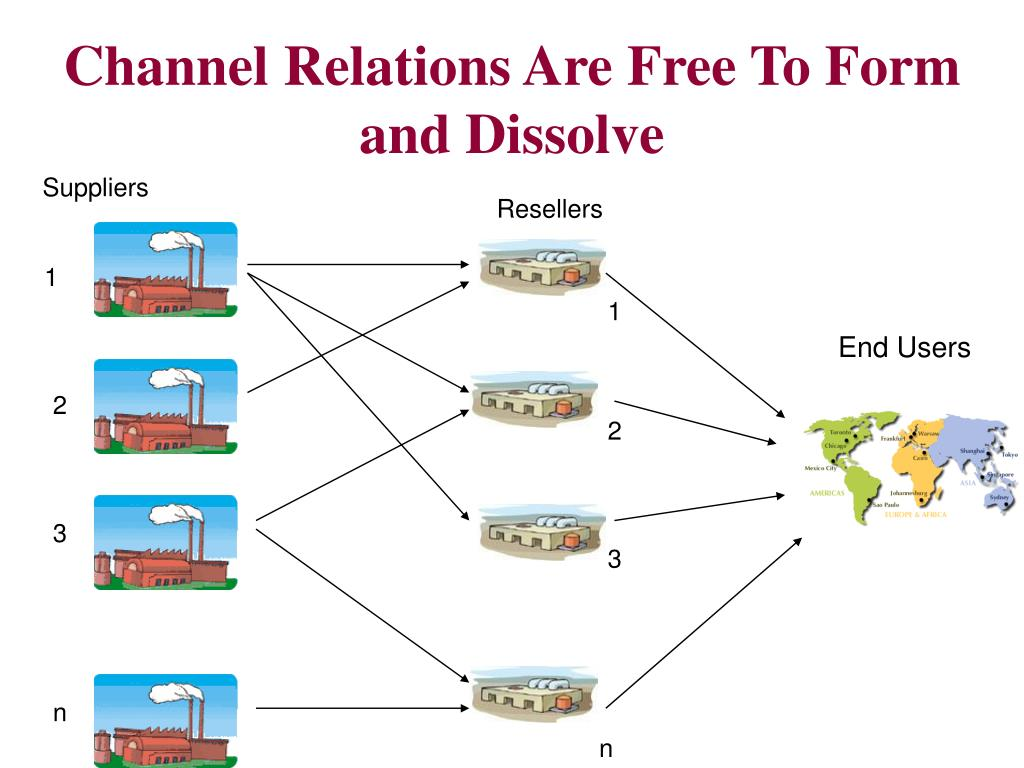 Channel Relations Are Free To Form and Dissolve