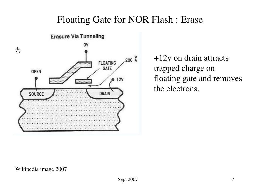 Floating Gate for NOR Flash : Erase