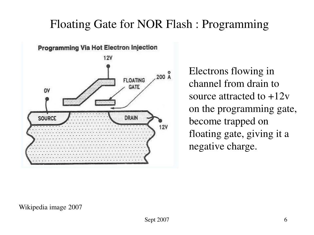 Floating Gate for NOR Flash : Programming