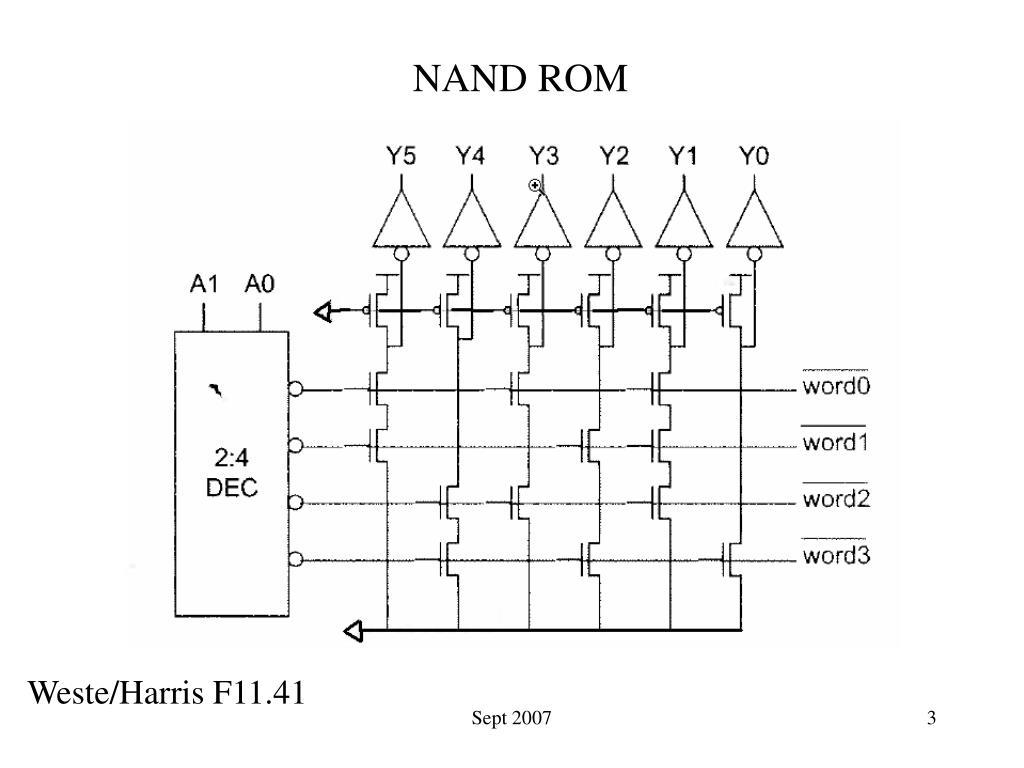 NAND ROM