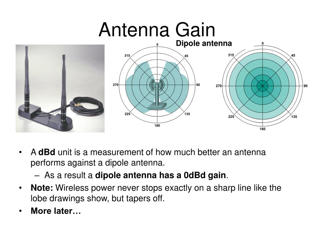 Antenna Gain