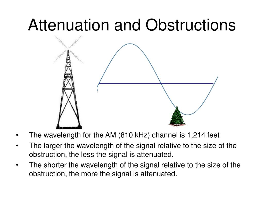 Attenuation and Obstructions