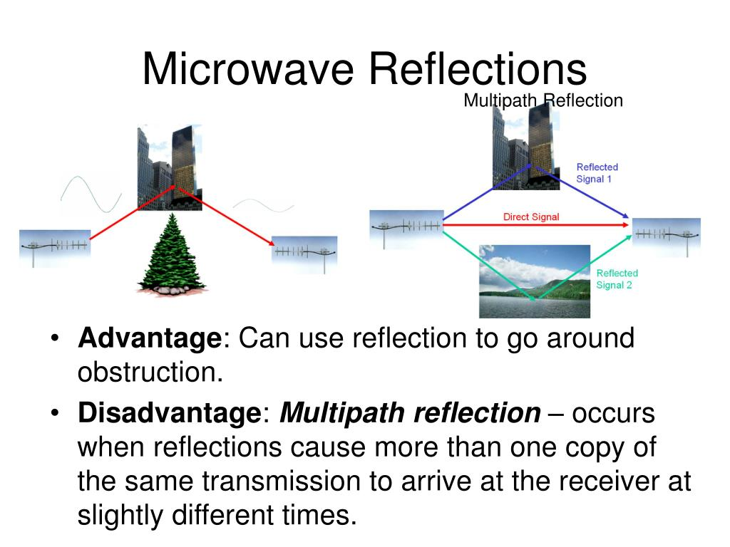 Microwave Reflections