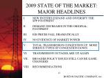 2009 state of the market major headlines15