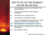 2009 state of the market major headlines20