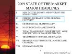 2009 state of the market major headlines5