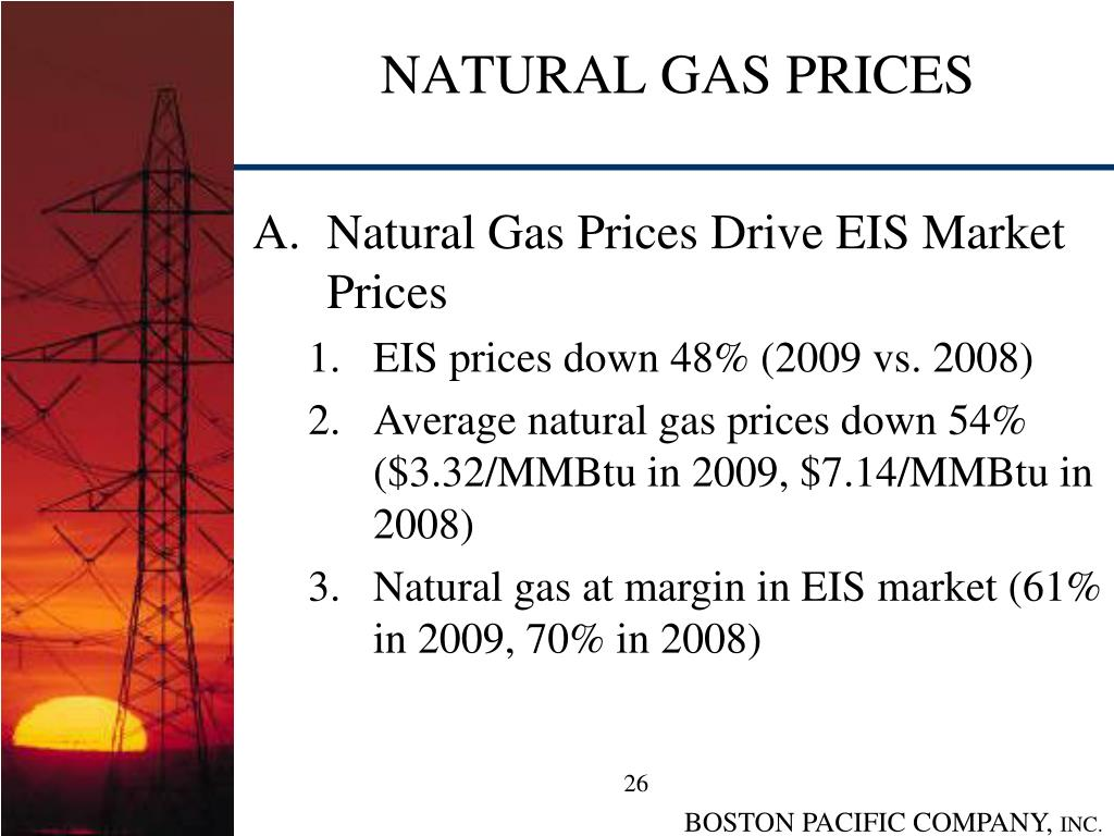 NATURAL GAS PRICES