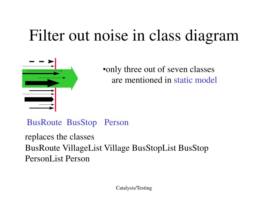 Filter out noise in class diagram