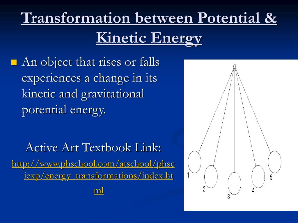 Transformation between Potential & Kinetic Energy