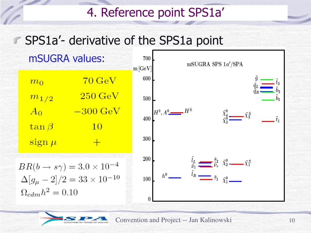 4. Reference point SPS1a'