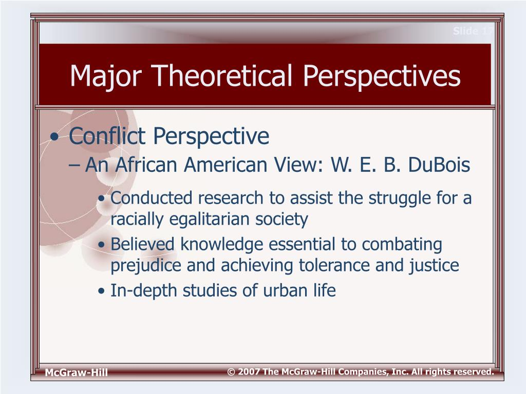 interactionist and conflict perspective on peer pressure 331 symbolic interactionist theories of identity g eorge herbert mead's foundational work was termed symbolic inter - actionism by.