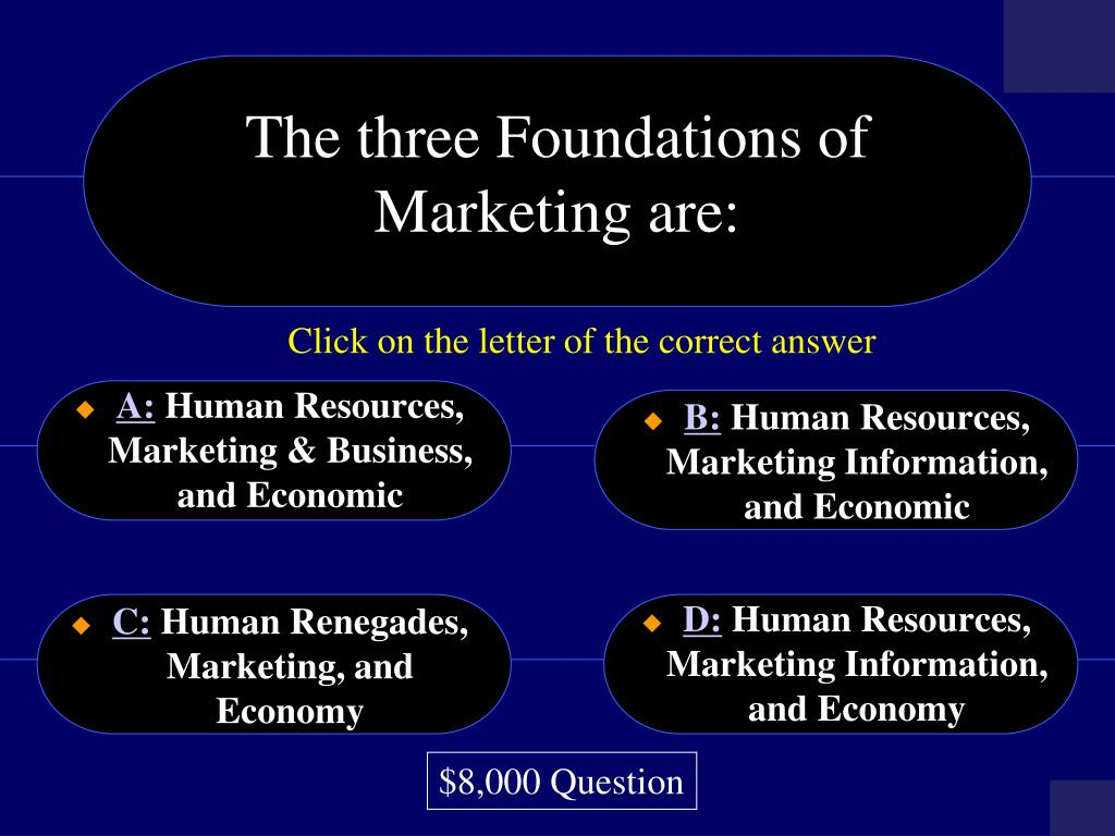 The three Foundations of