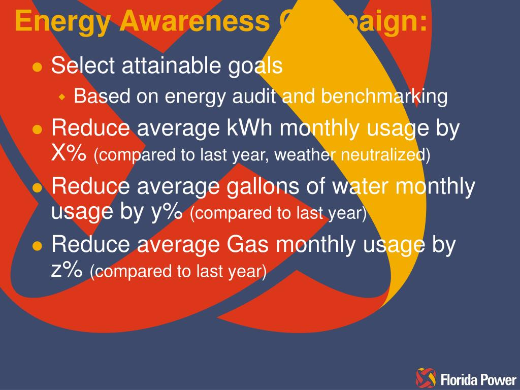 Energy Awareness Campaign: