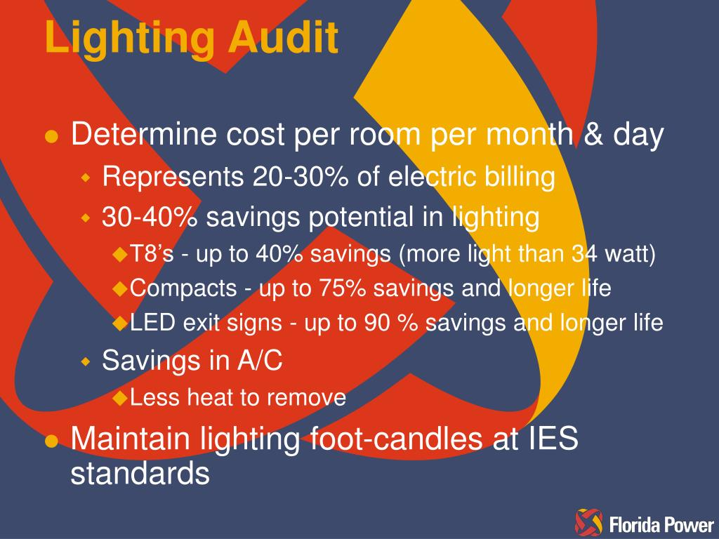 Lighting Audit