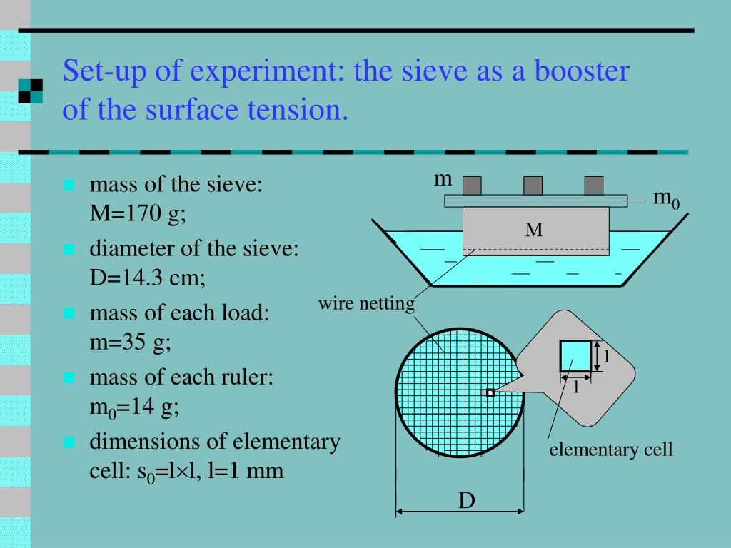 Set-up of experiment: the sieve as a booster