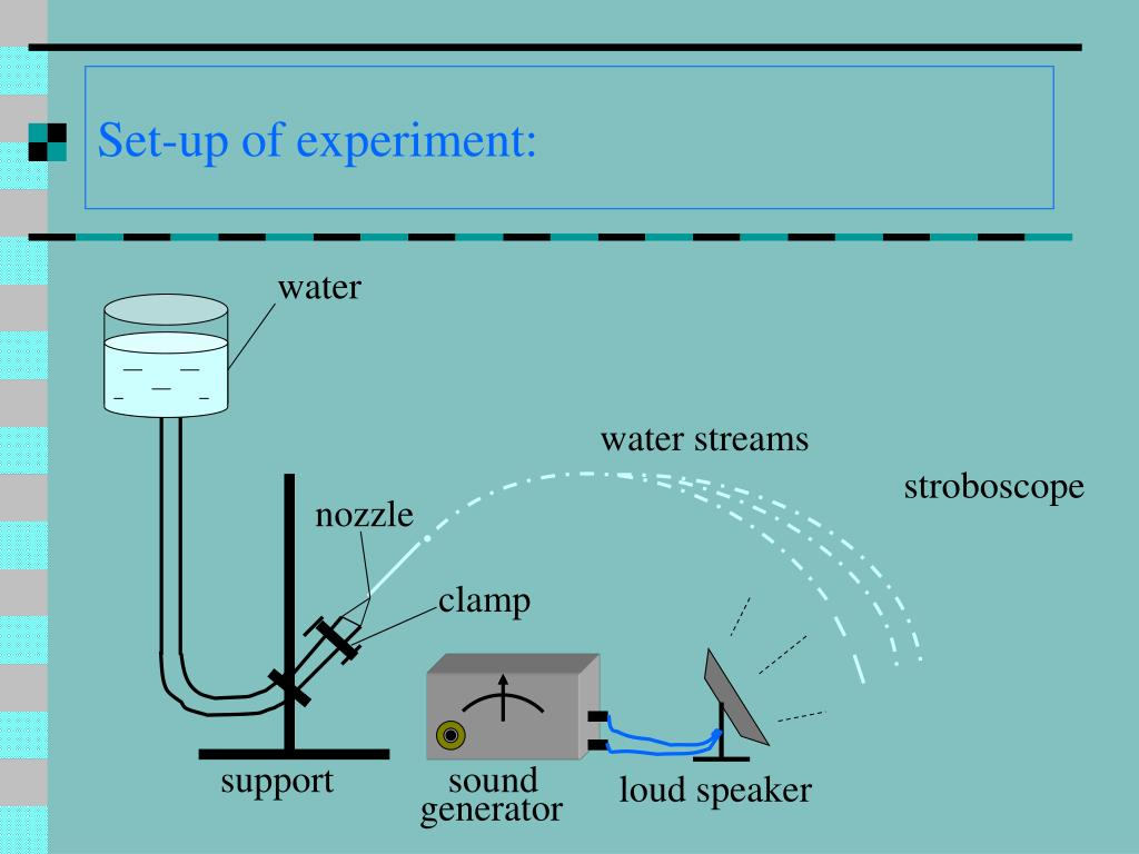 Set-up of experiment: